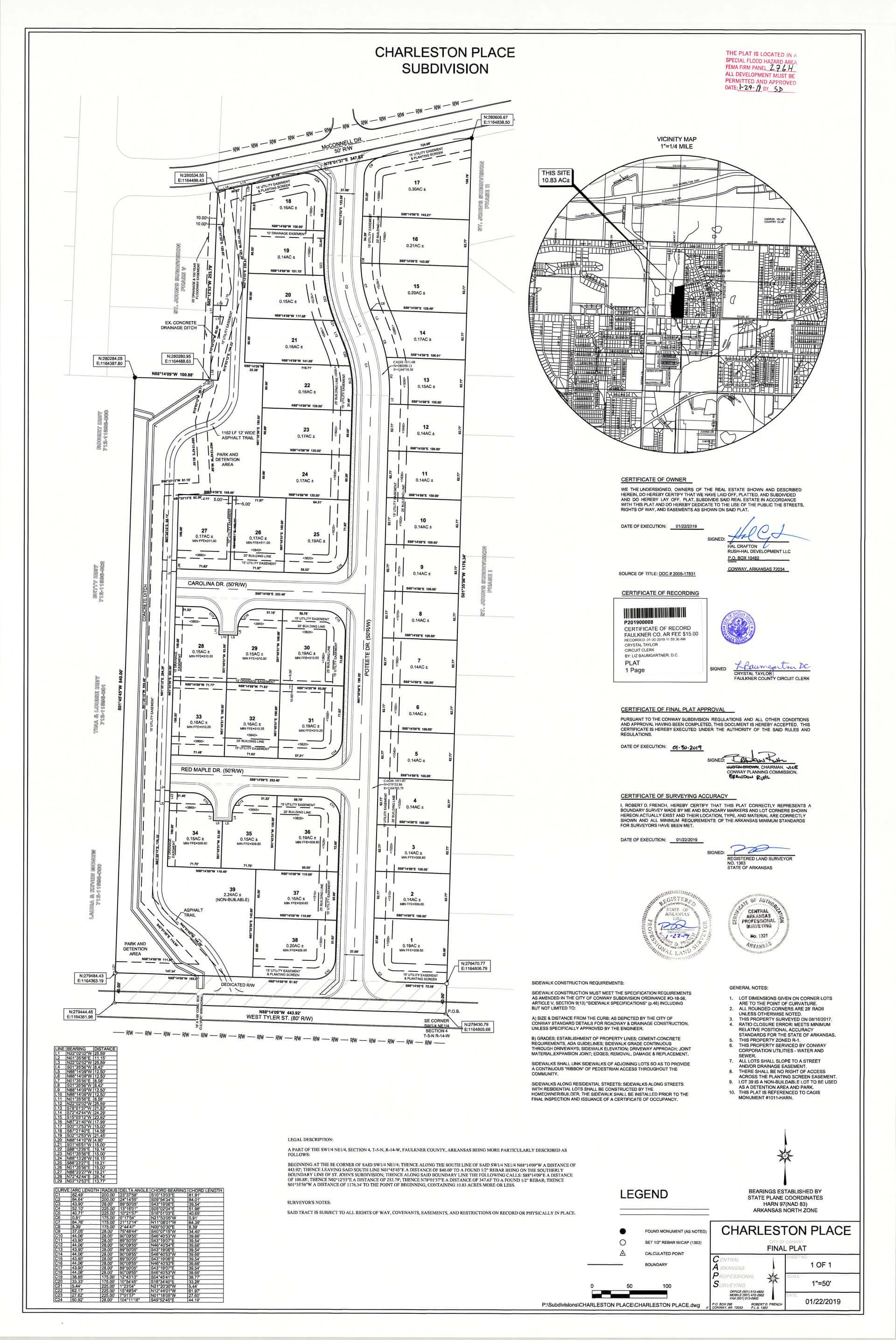 local surveying companies